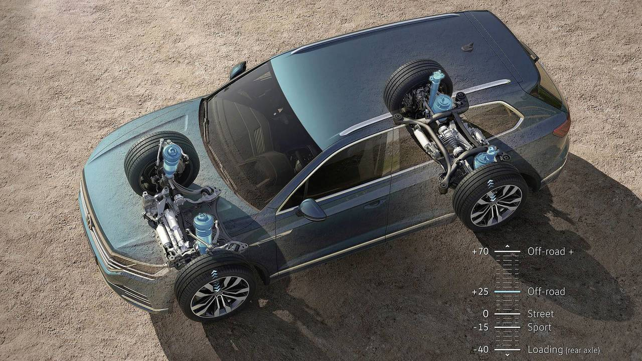 2019 VW Touareg - Four-corner air suspension