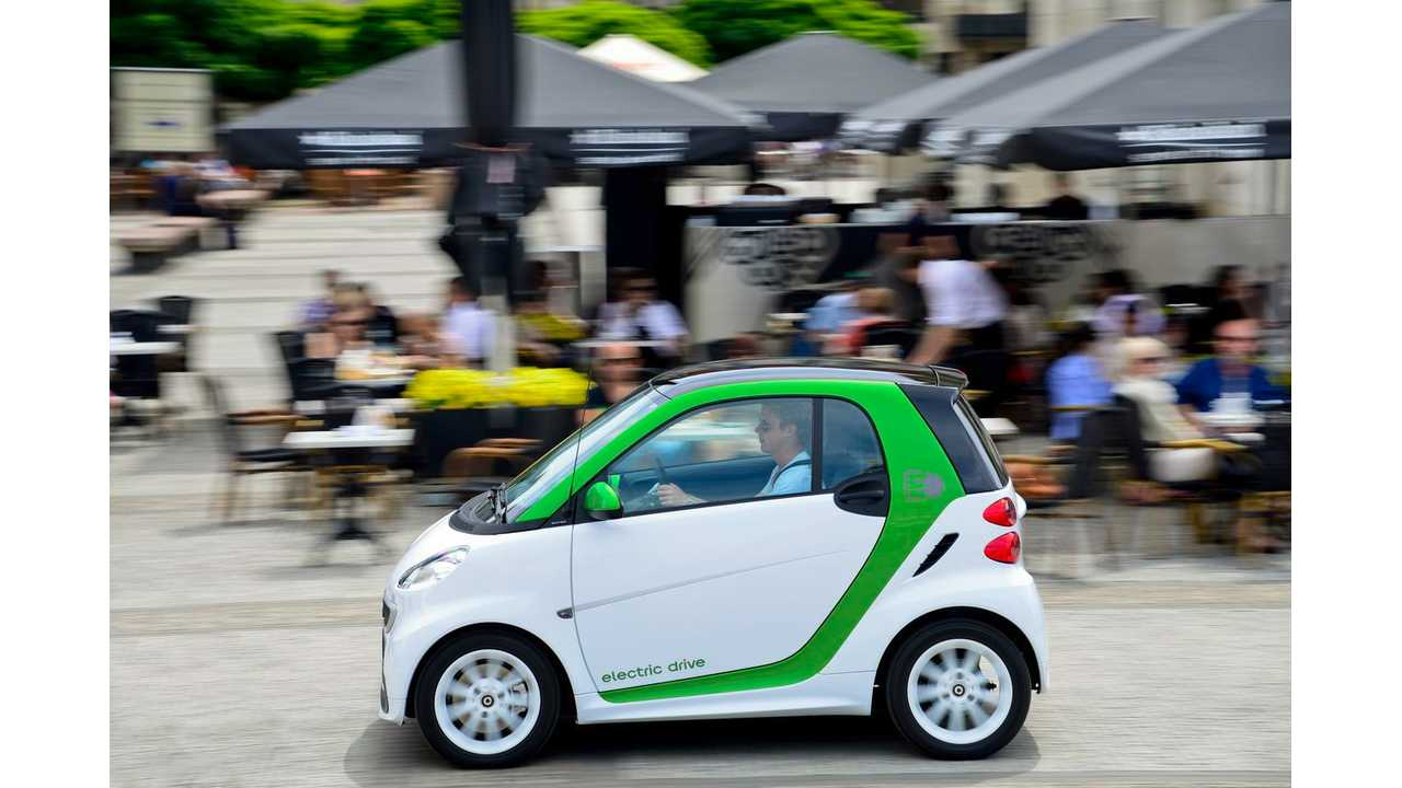 Smart Fortwo Electric Drive Now On Sale in China