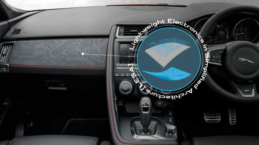 Jaguar Land Rover reveals radical colour-changing dashboard tech