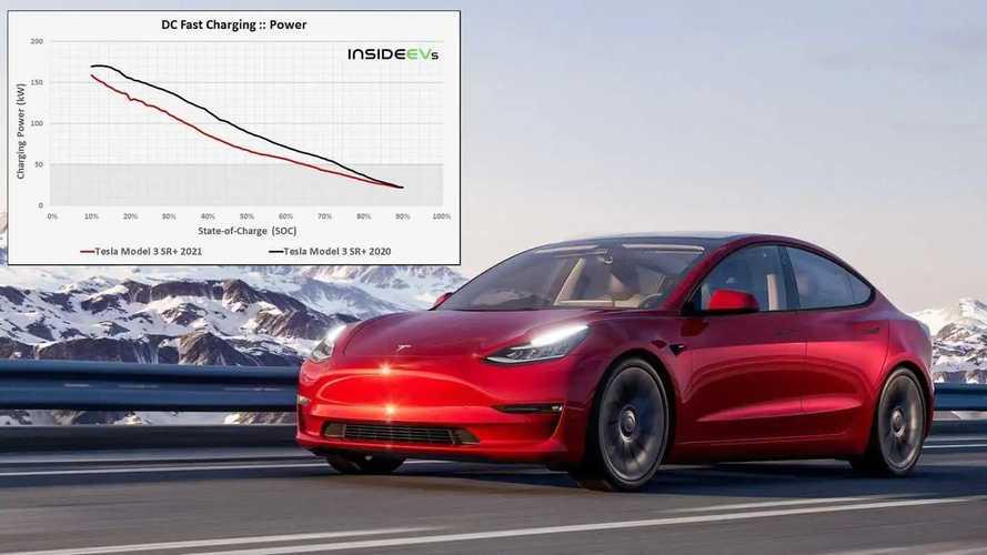 Tesla Model 3 von 2021 lädt langsamer als das von 2020