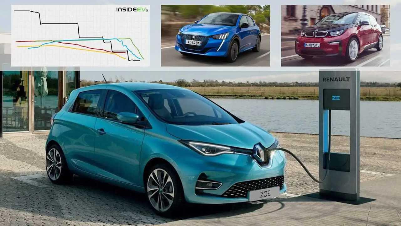 Renault Zoe in der Schnelllade-Analyse