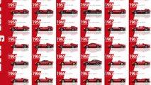 Every Ferrari Evolution Video