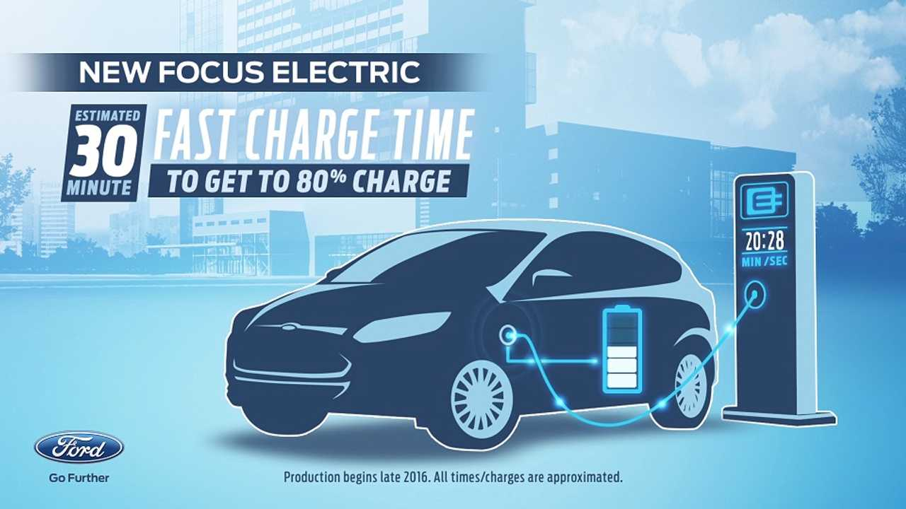 2017 Focus Electric - CCS 50 kW charging now standard