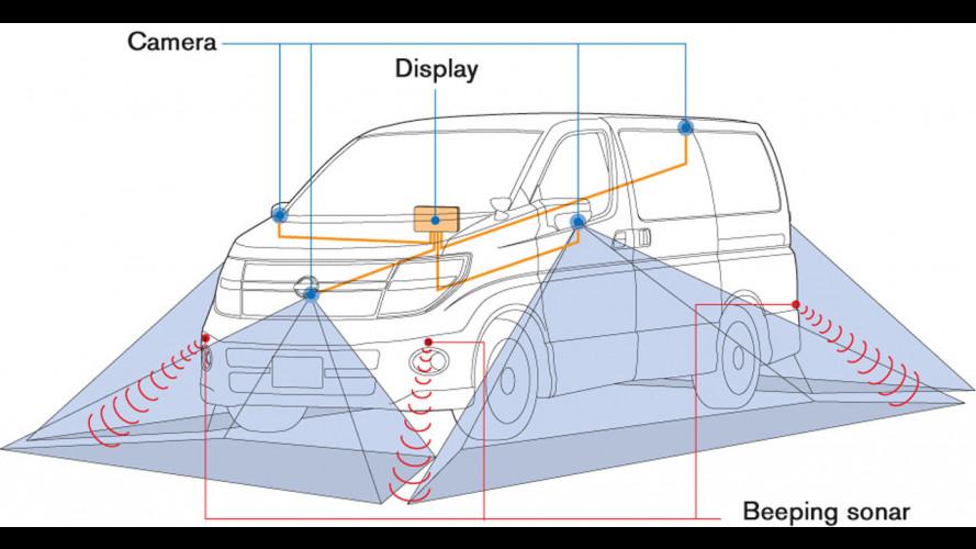 "Nissan ""Around View Monitor"""