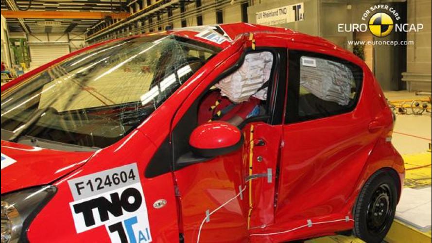 Aygo, C1, 107: 3 stelle Euro NCAP, ma con riserva