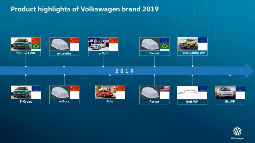 Volkswagen Brand Annual Session 2018