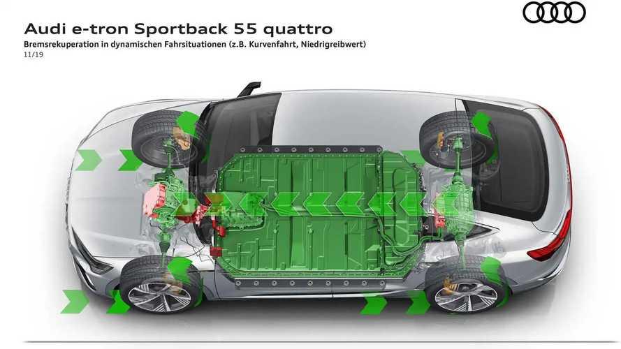 Audi Quattro, 40 anni in 40 foto
