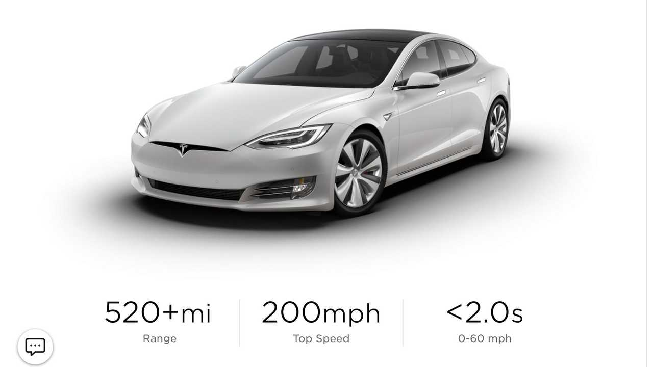 Tesla Model S Plaid Configurator