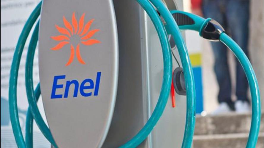Con Enel l'auto elettrica si ricarica in 30 minuti