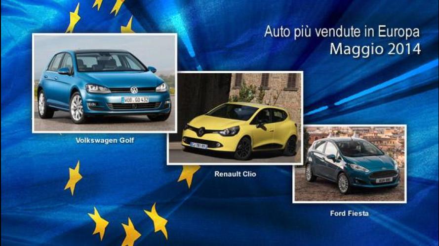 Auto più vendute in Europa: Italia sconfitta
