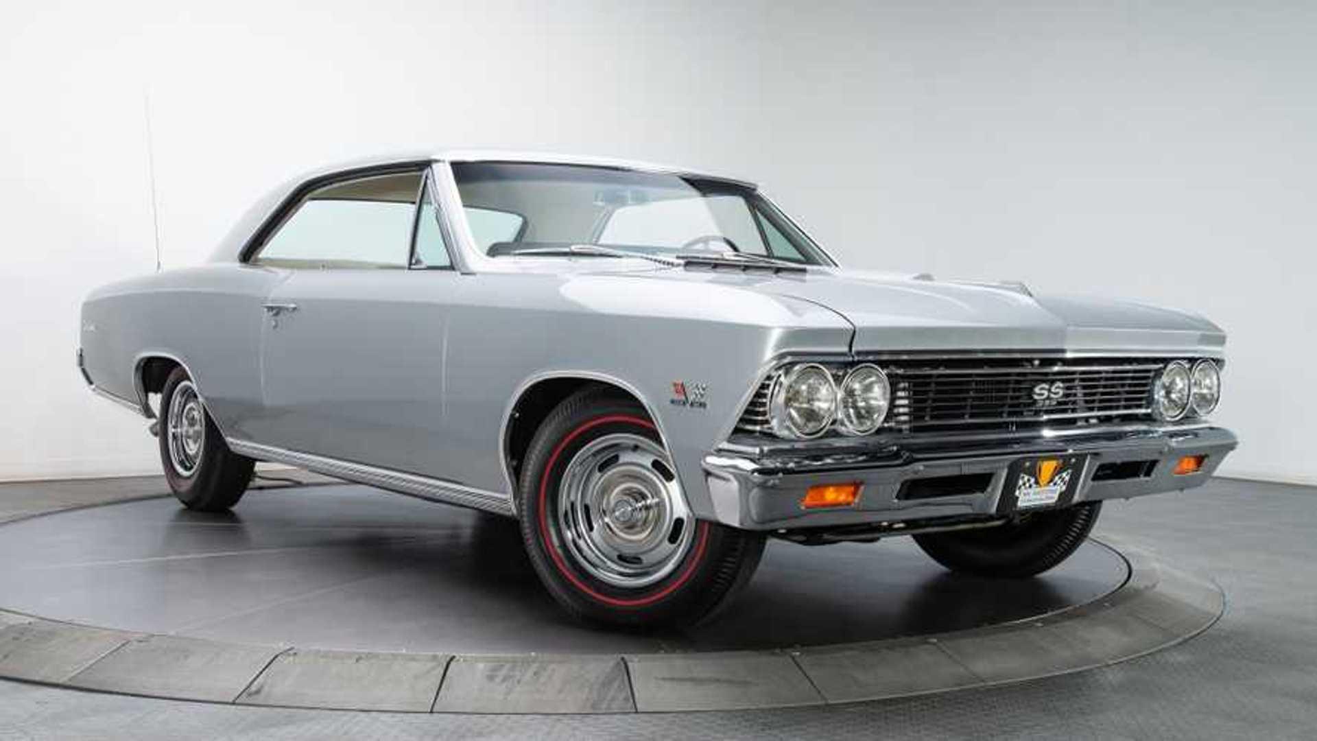 "[""CFS: 1966 Chevrolet Chevelle Super Sport""]"