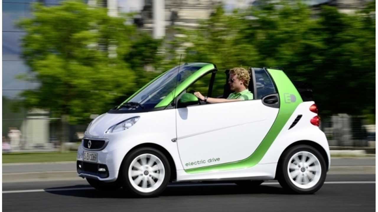 Smart Prices 3rd Gen Fortwo Electric Drive at $26,990 in ...