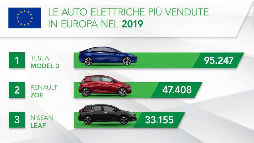 Auto elettriche, ecco i modelli più venduti in Europa nel 2019