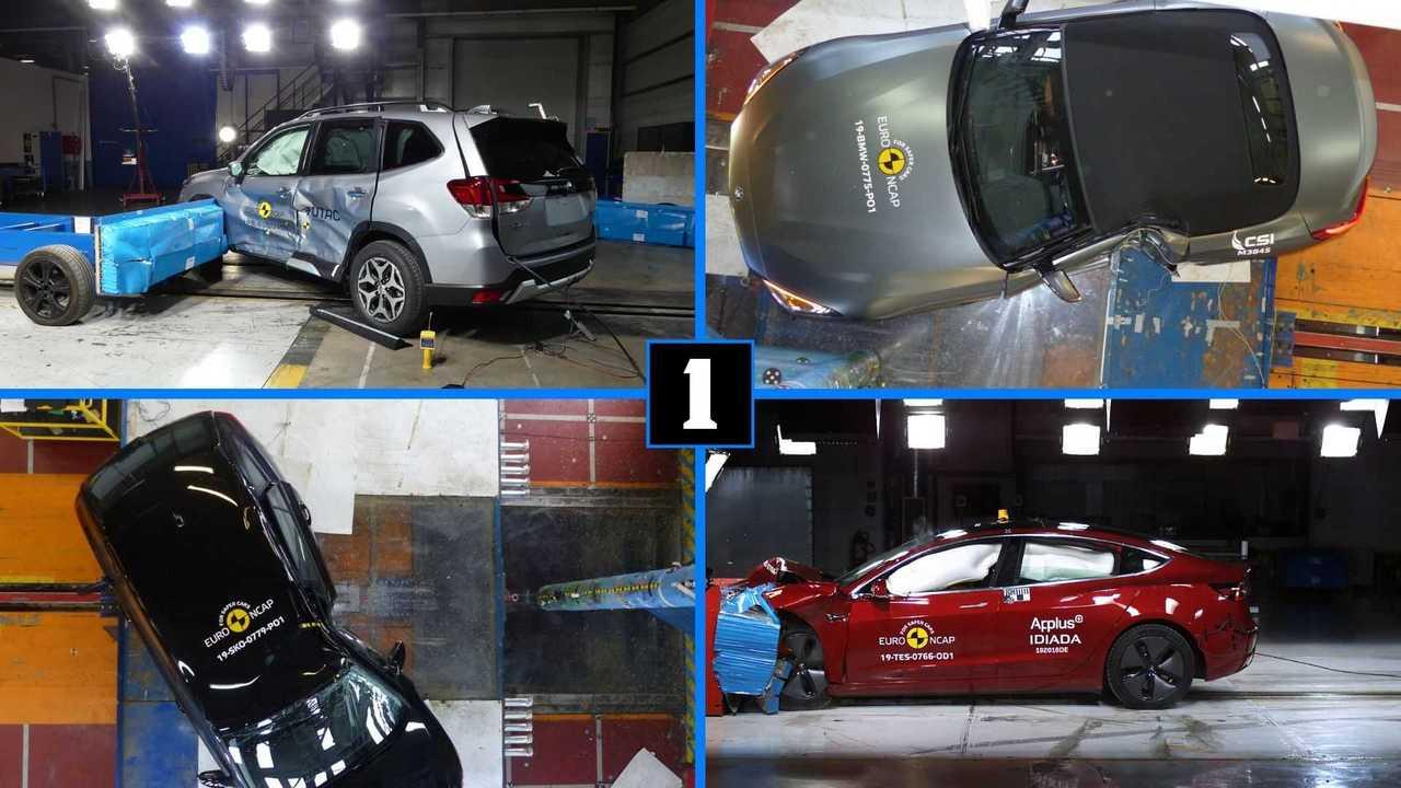 Euro NCAP kapak