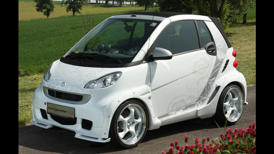 Smart fortwo by Königseder