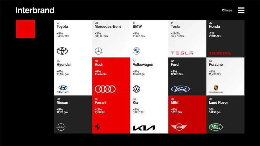 Estas son las 15 marcas de coches entre las 100 más valiosas