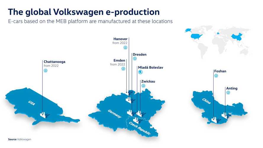 Volkswagen Group: Five Plants Already Produce MEB-Based EVs