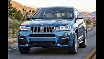 BMW zeigt in Detroit eine breite Palette