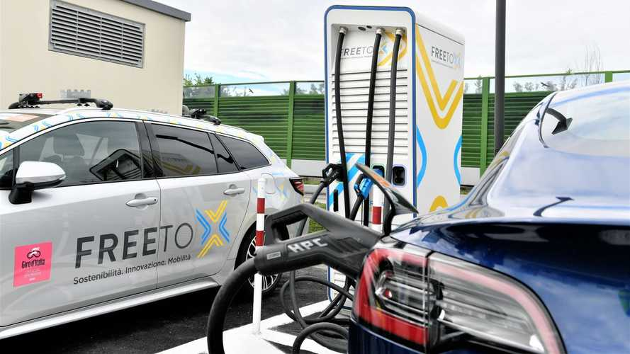 Italian Company Plans Cross-Country Ultra-Fast EV Charging Network