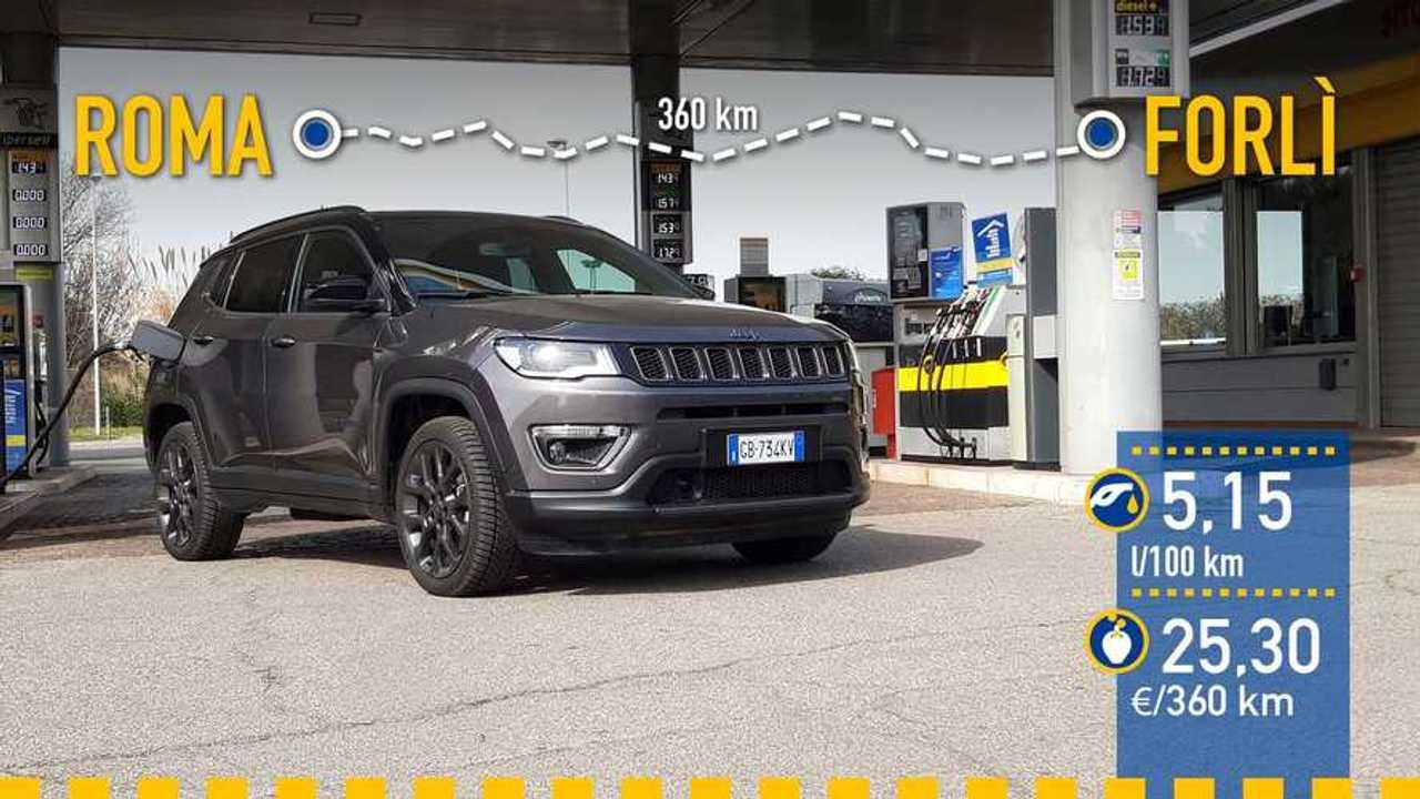 Jeep Compass 4xe, prueba de consumo real