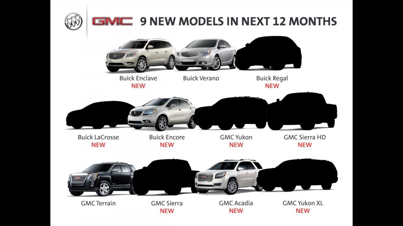 General Motors: Buick e GMC prometem seis lançamentos para os próximos doze meses