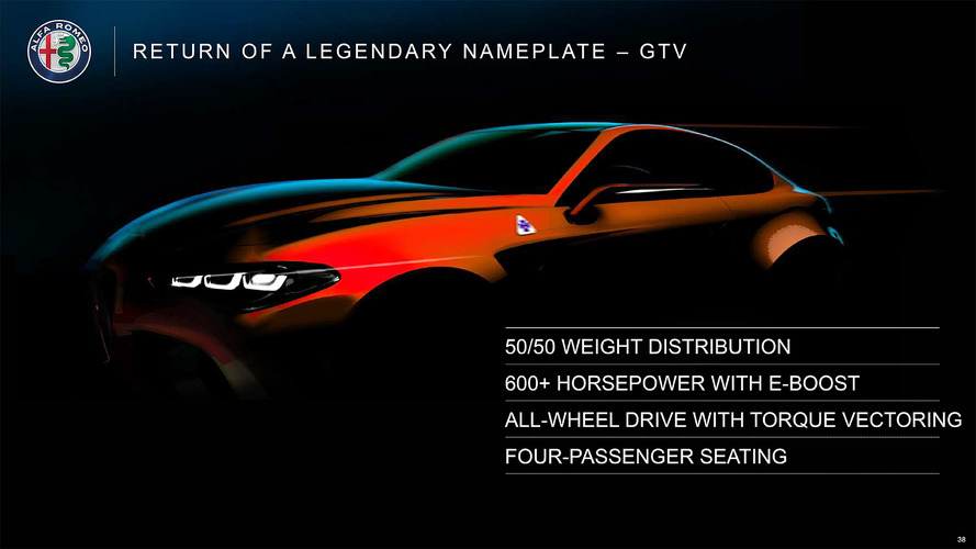 Rendu de l'Alfa Romeo GTV