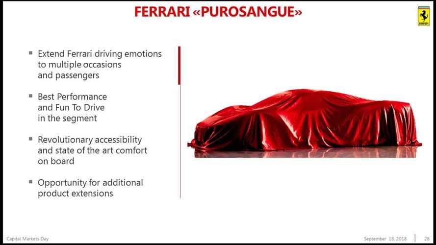 Purosangue, así se llamará el SUV de Ferrari
