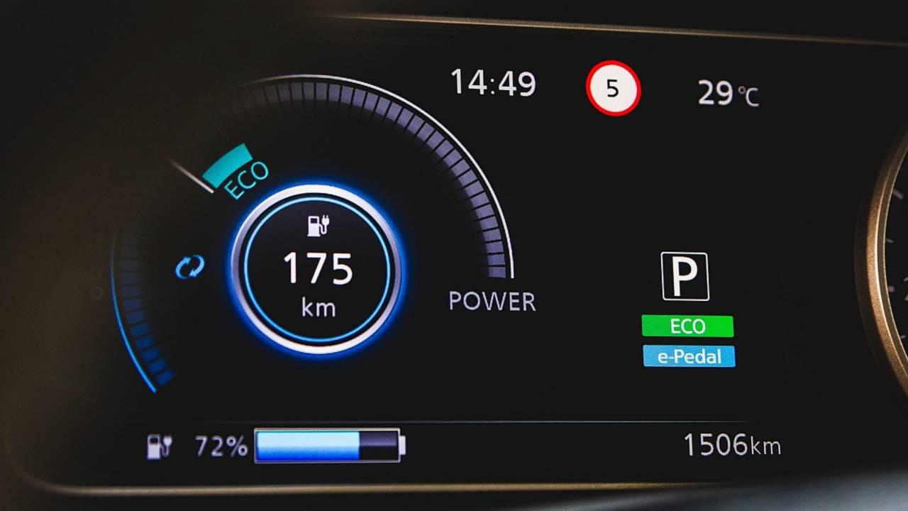 Auto elettrica tecnica