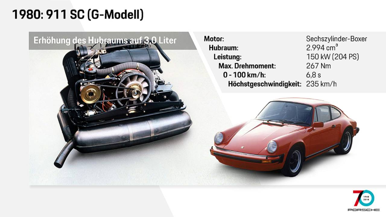 Motor 911 SC G-Modell