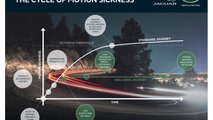 Jaguar Land Rover combats motion sickness