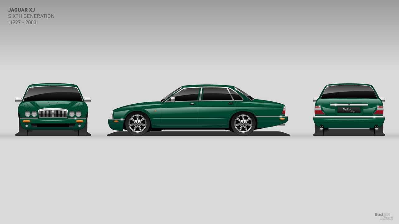Jaguar XJ (1997 - 2003)