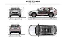 Skoda Kodiaq RS
