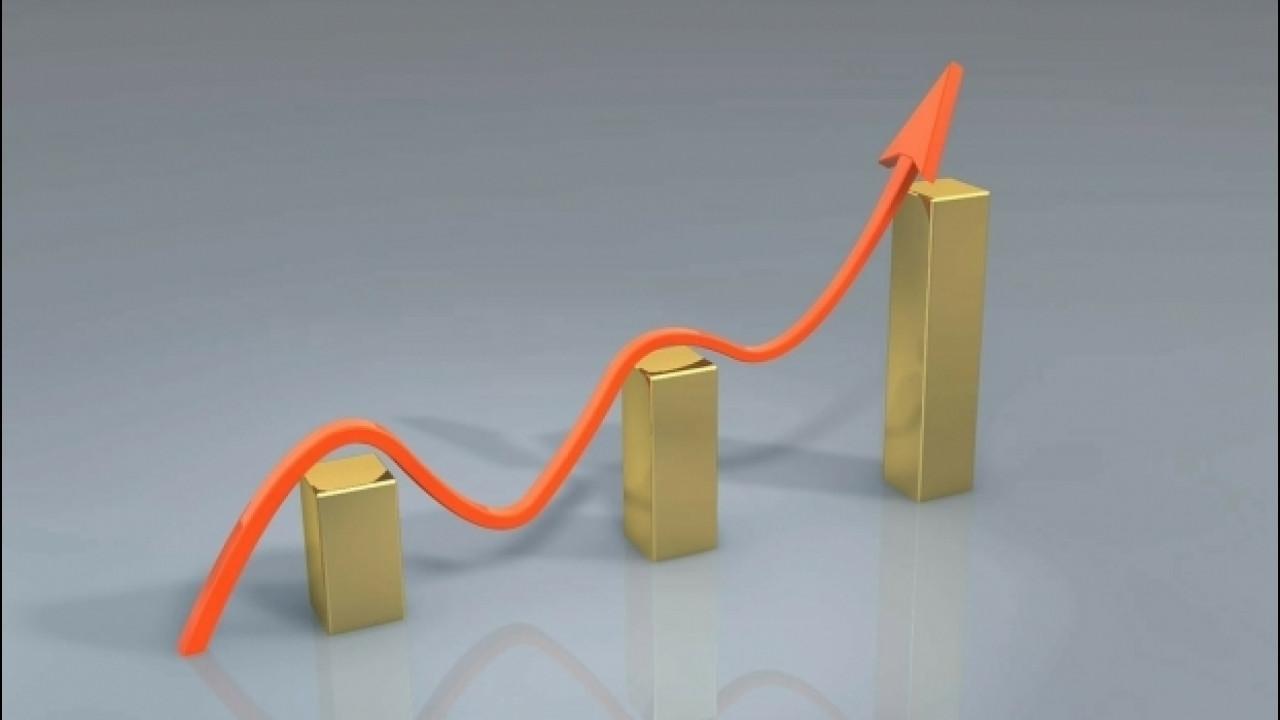[Copertina] - Prezzi Rc auto, aumenti del 3,5% in 6 mesi