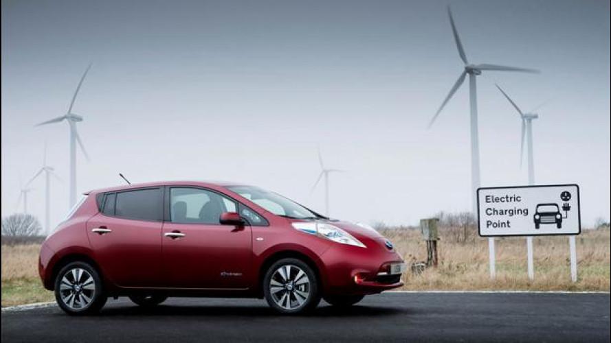 Auto elettriche, la Cina smette di produrre le batterie