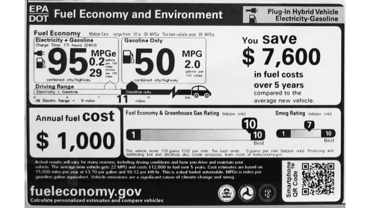 Toyota Prius Plug-In Hybrid Window Sticker