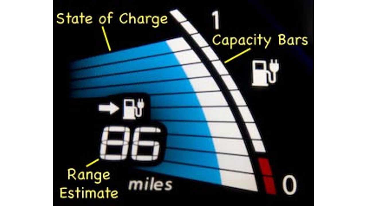 Nissan Leaf Battery Life >> Used Nissan Leaf Buying Guide