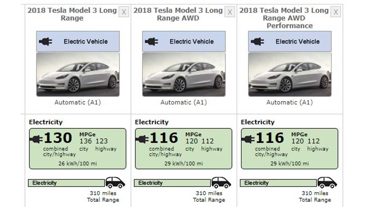 How The EPA Rates Electric Cars: Range, Efficiency & More