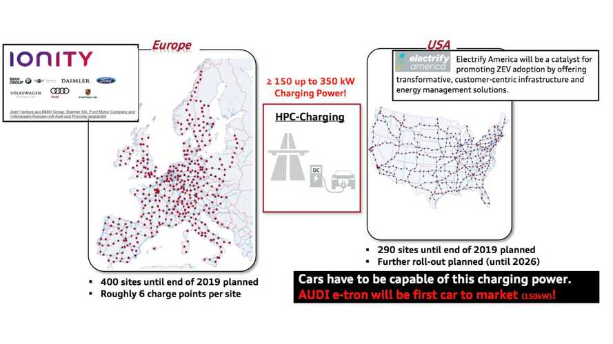 IONITY Ultra Fast Charging Network Maps Out Planned Stations