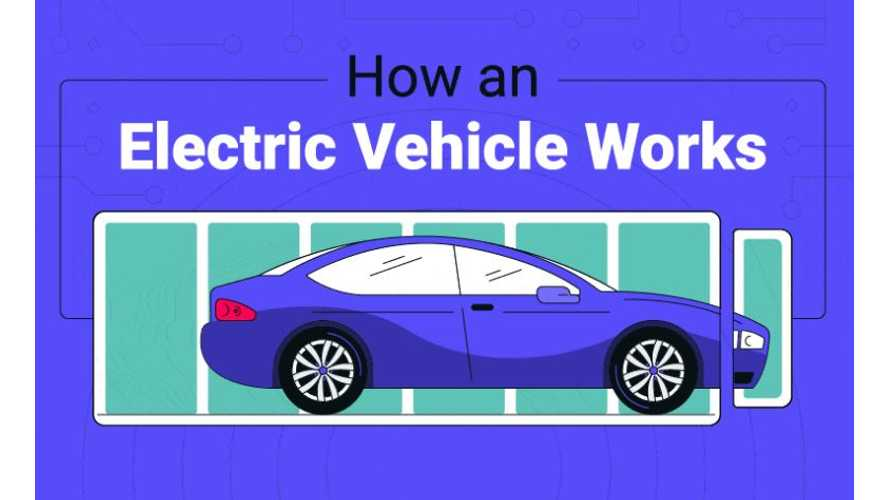 This Simple Graphic Shows Us All How An Electric Car Works