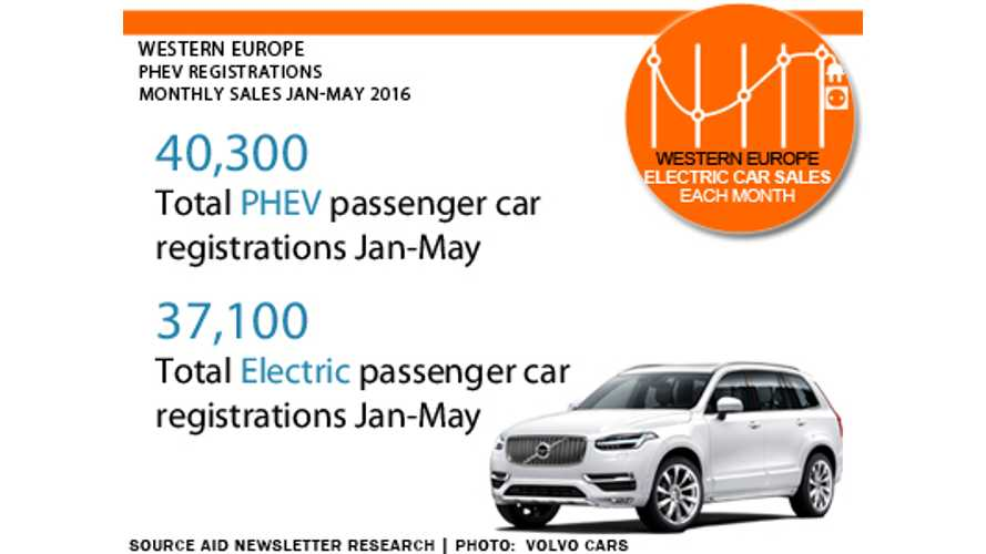 Plug-In Hybrids Now Outsell All-Electric Cars In Europe