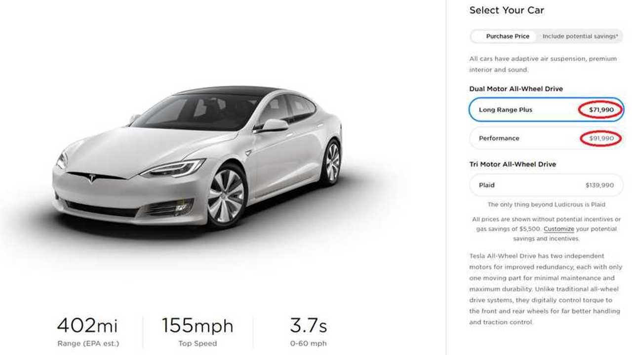 Tesla Model S - prices in the U.S. - October 13, 2020