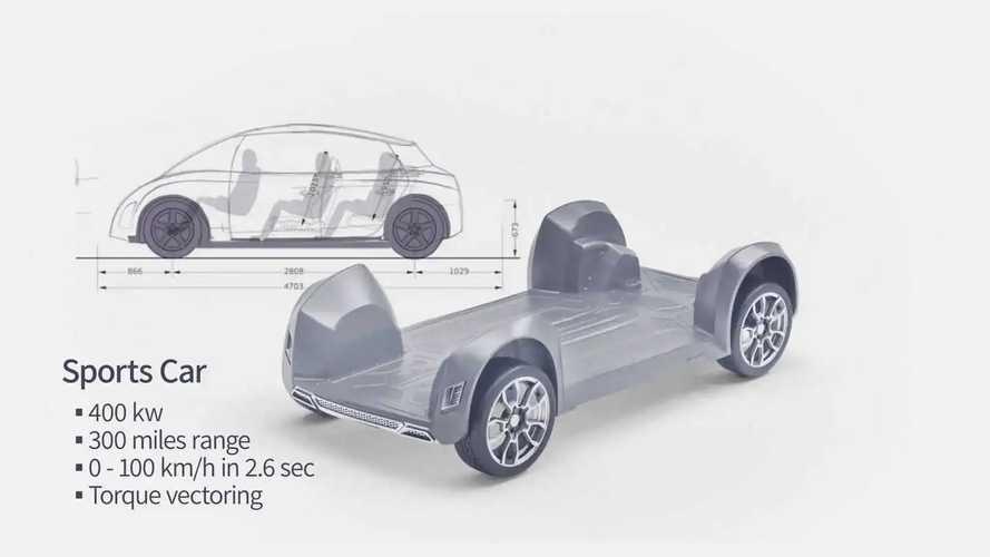 Auto elettriche, in arrivo i motori nelle ruote