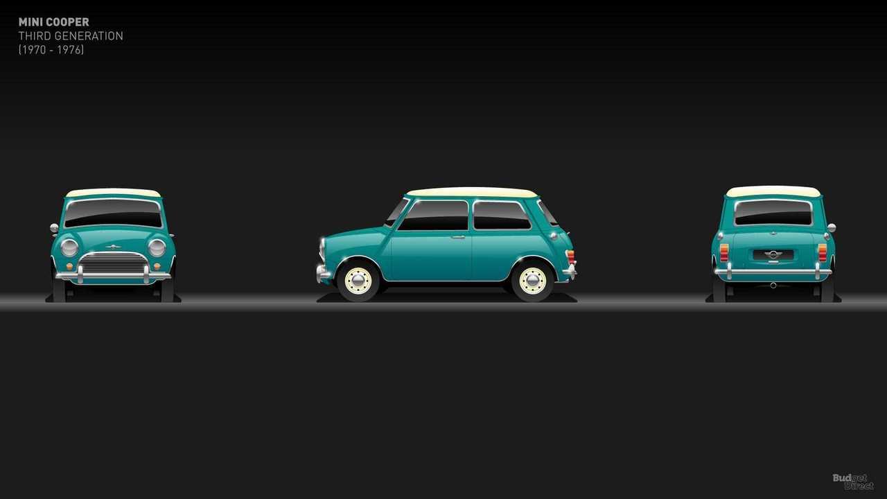 Mini Mk III