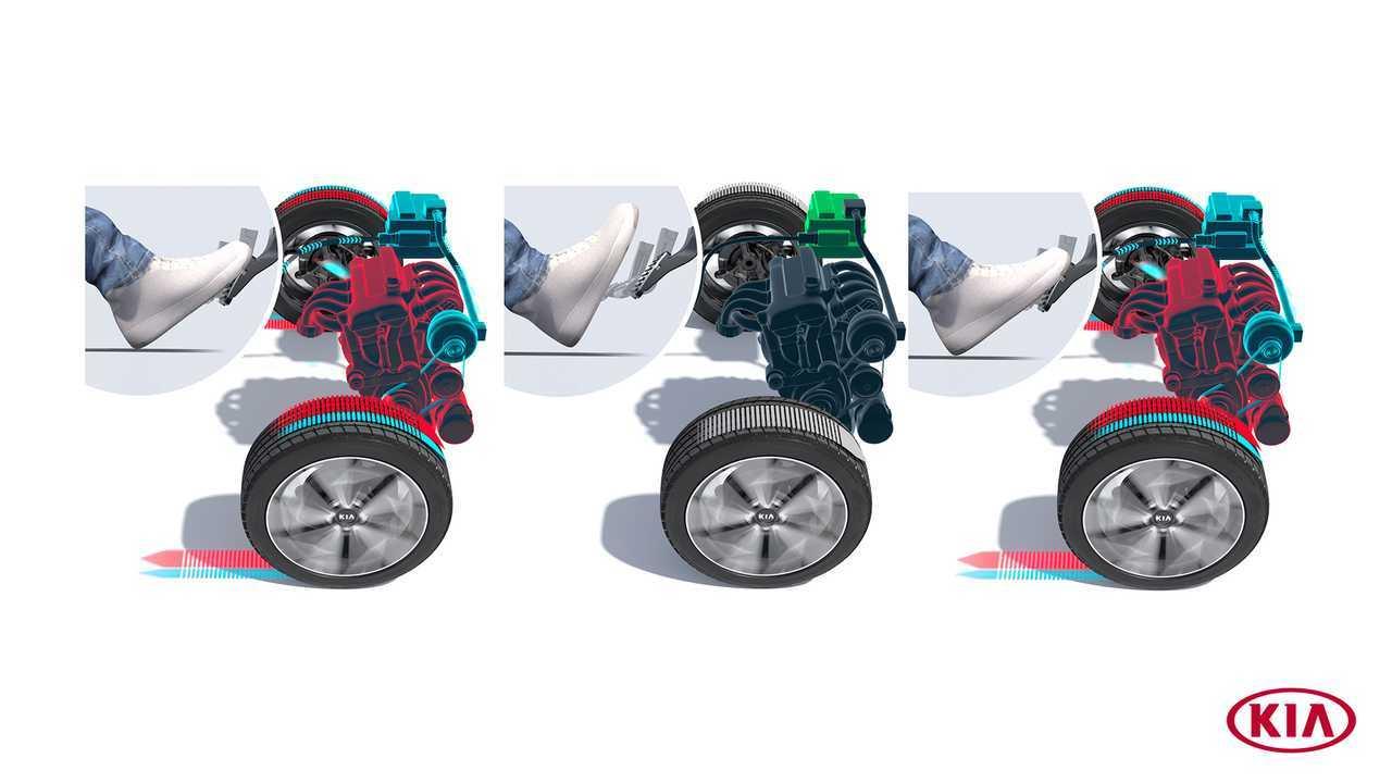 Kia iMT, il cambio manuale con frizione elettrica