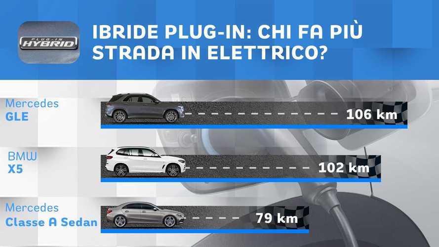 Auto ibride plug-in, la classifica di quelle con più autonomia elettrica