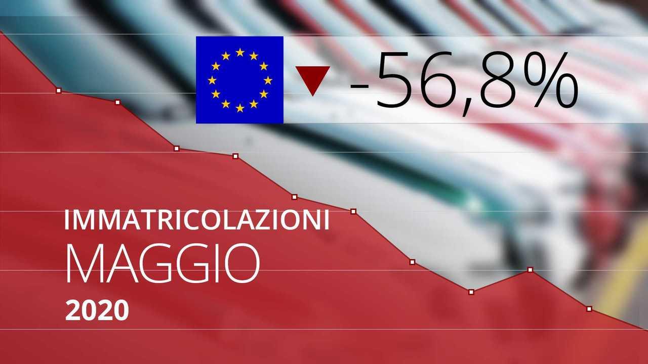 Immatricolazioni Europa maggio 2020