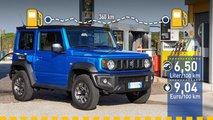 Tatsächlicher Verbrauch: Suzuki Jimny im Test