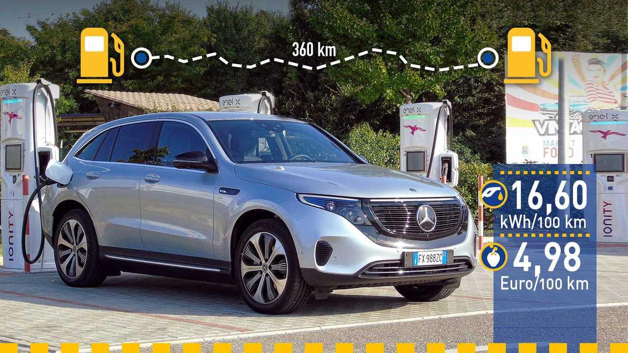 Mercedes EQC im Verbrauchstest (2019)
