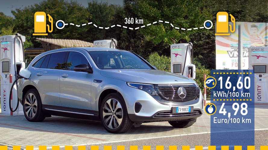 Tatsächlicher Verbrauch: Mercedes EQC im Test
