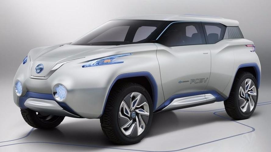 Bientôt un SUV électrique signé Nissan ?